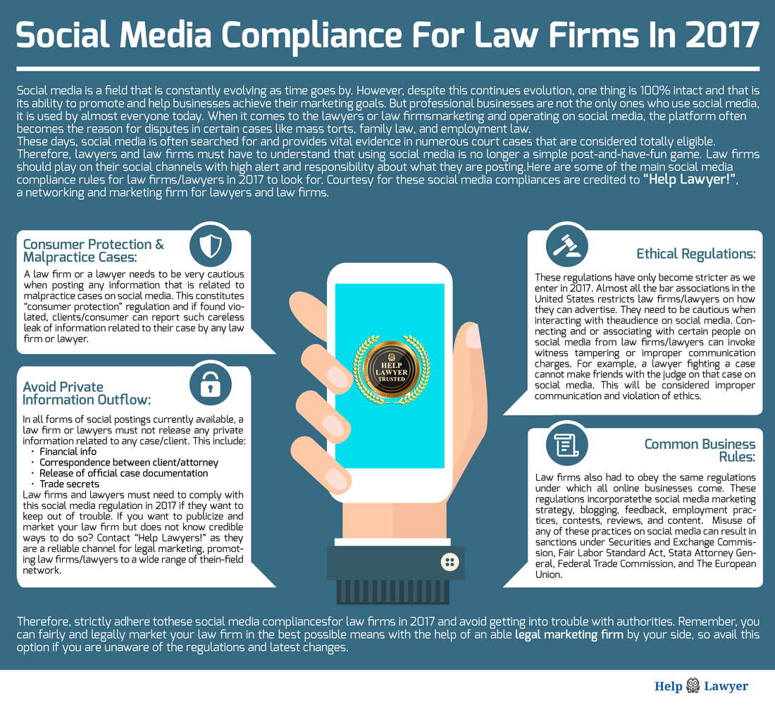 social media and law in the Legal watch: policing the social network december 30, 1899 the advent of the internet created a as the law governing social media sites is still evolving to reflect the changes in technology.